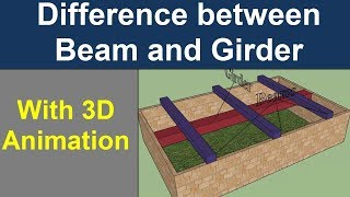 Difference between Beam and Girder with 3D Animation
