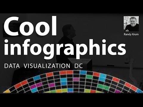 Cool Info Graphics - Randy Krum - Data Visualization DC