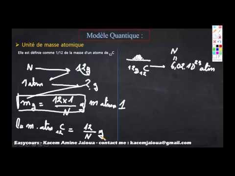 3 - Unité de masse atomique et Abondance - Atomisitque S1