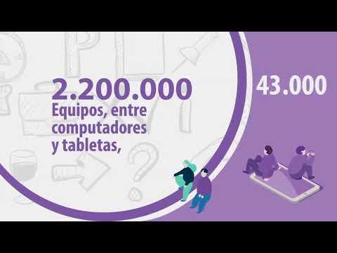 Computadores para Educar en cifras del 2018. C21 N6