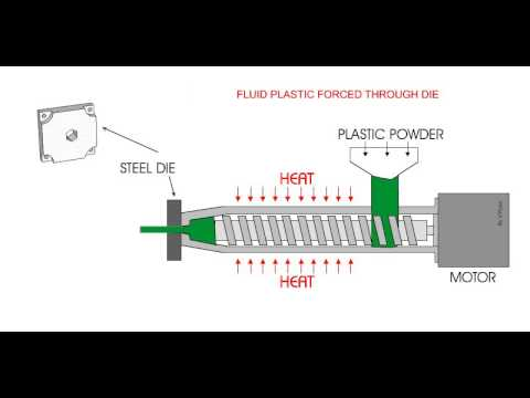 EXTRUSION OF PLASTICS ANIMATION