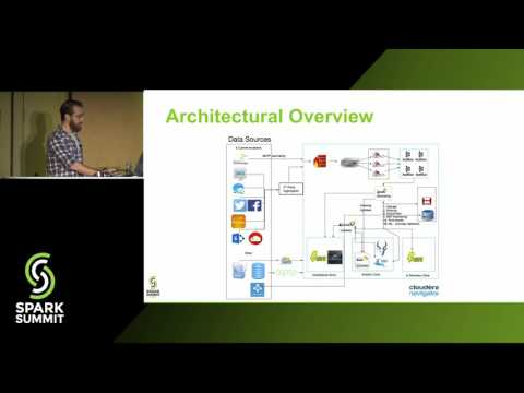 Archiving, E-Discovery, and Supervision with Spark and Hadoop - Jordan Volz