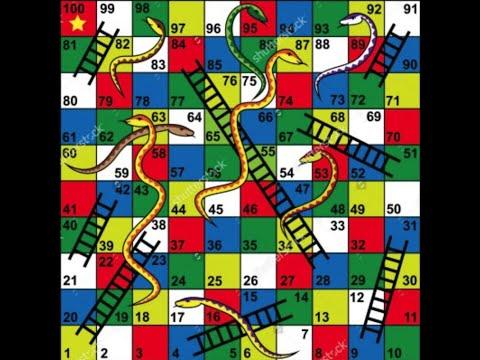 Java Snake & Ladder #3 - Board (Part I)