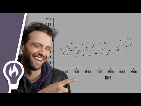 Ich ermittelte mithilfe von Wissenschaft und Daten den exakten Zeitpunkt der Geburt meiner Tochter