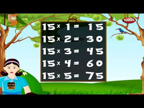 Maths Times Tables HD | Times Tables For Kids | Times Tables Practice | Multiplication Table of 15