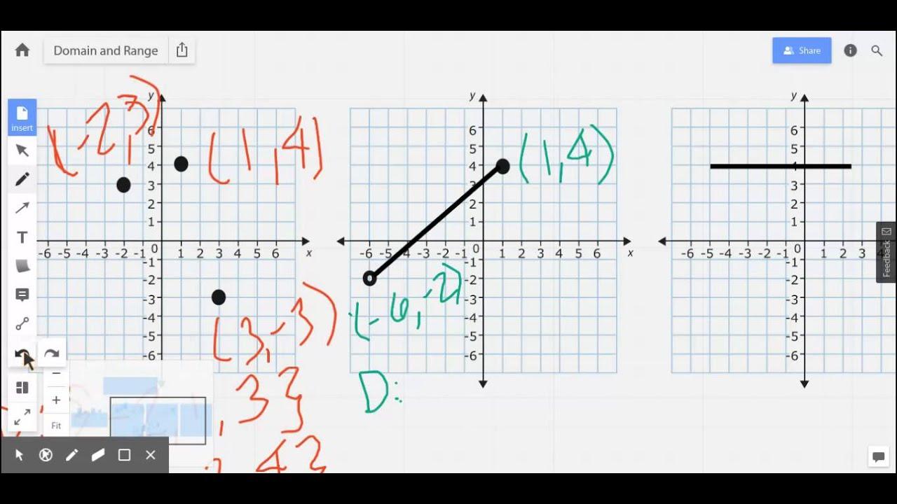 Domain and Range using Set and Inequality Notation