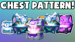 How to get a SMC/Legendary chest! How the Clash Royale Chest Cycle Works