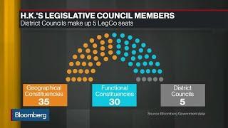 Hong Kong's Pro-Democracy Candidates Set to Win Majority