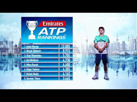 Emirates ATP Rankings Update 27 March 2017