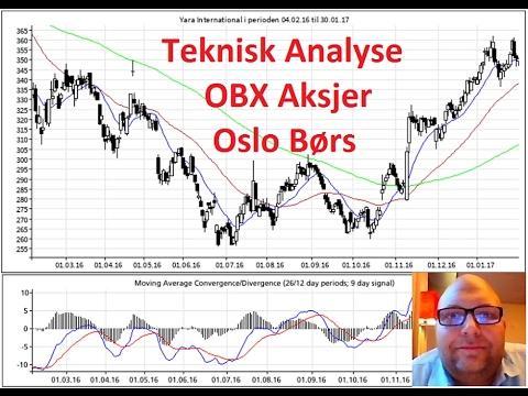 Teknisk Aksje Analyse Oslo Bors obx aksjer 2