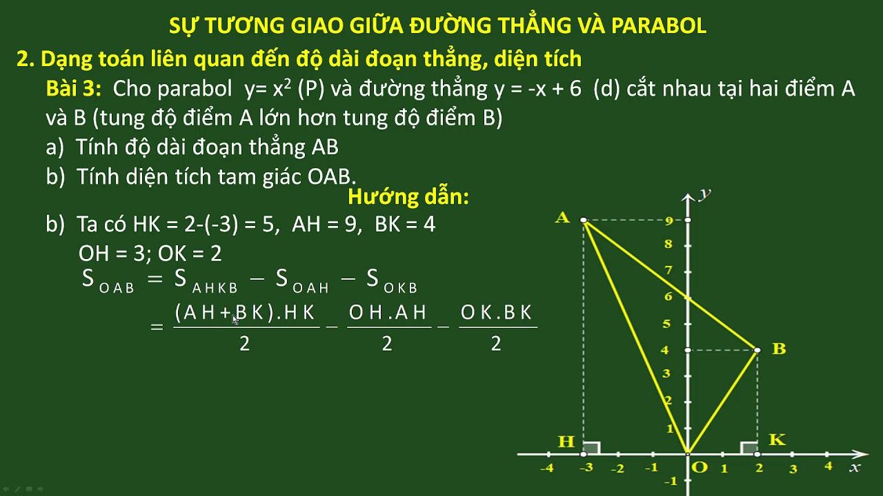 TOÁN 9 – SỰ TƯƠNG GIAO GIỮA ĐƯỜNG THẲNG VÀ PARABOL T3 – Thầy giáo Hoàng Văn Long – THCS Lê Quý Đôn