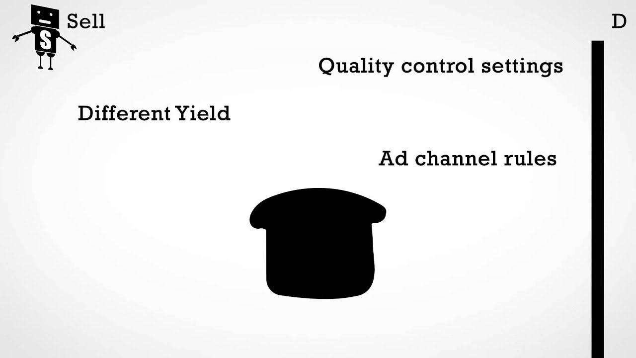 Real Time Bidding (RTB) - How it works for Publishers - YouTube