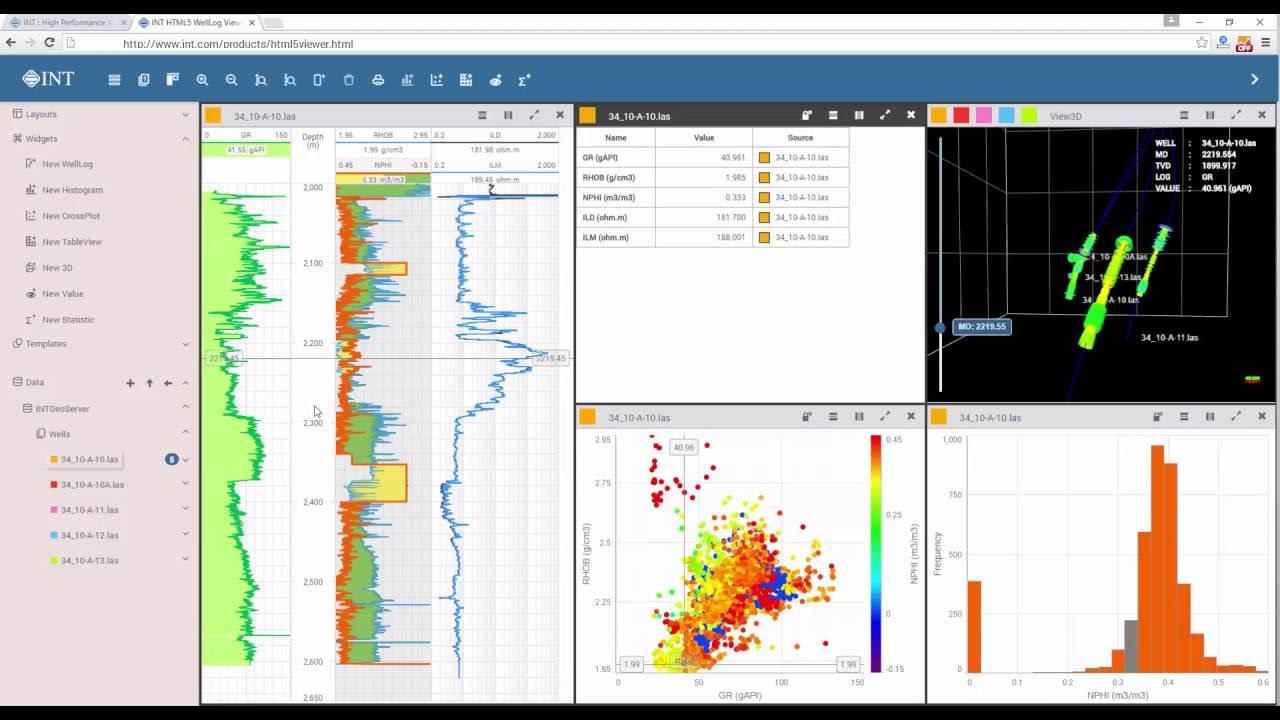 HTML5Viewer: Build Well Log & Seismic Visualizations on the Web | INT