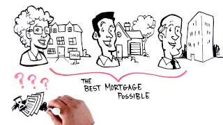 Purchase, Renovate, or Invest with your Mortgage Brokers in Ottawa - Referral Mortgages