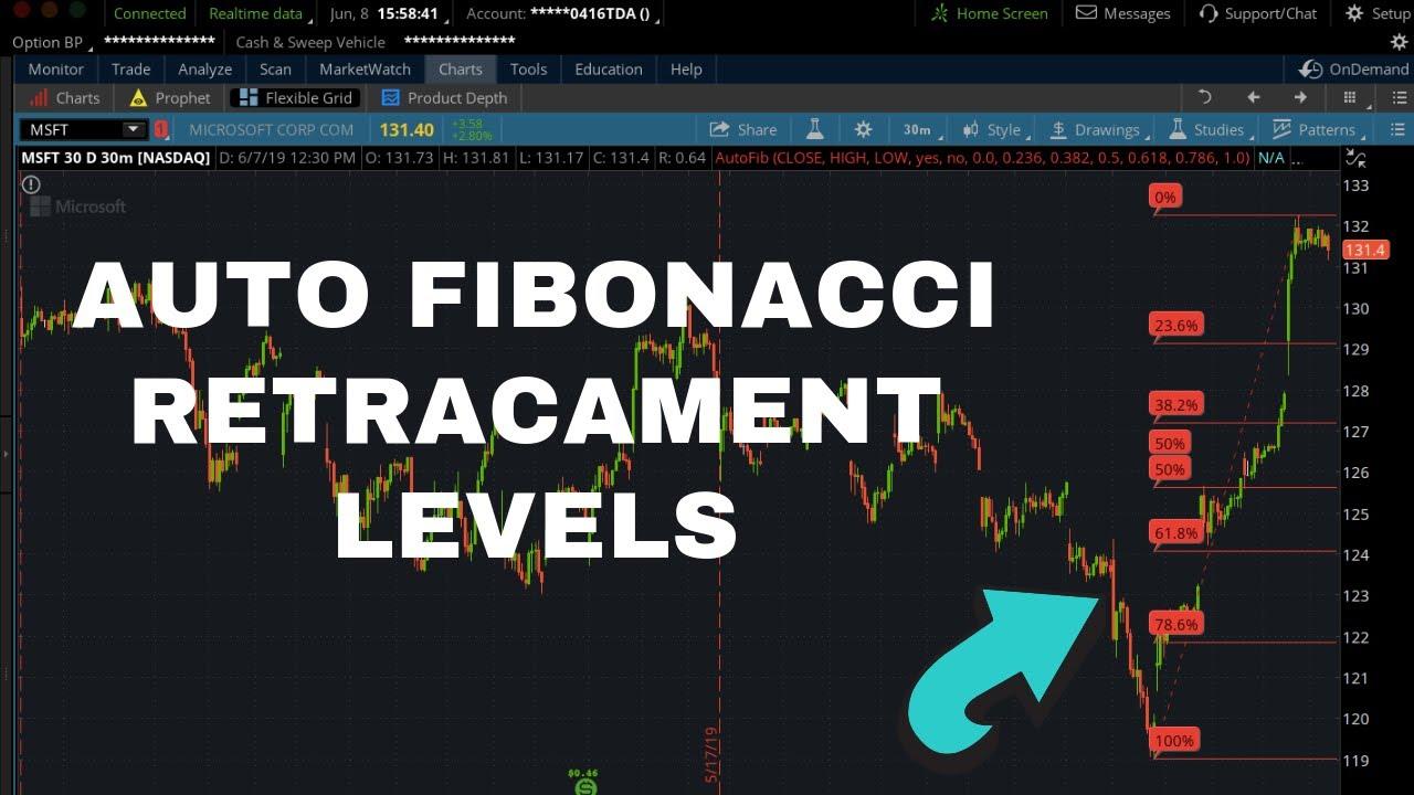 recuperare automată fibonacci thinkorswim face cineva cu adevărat bani cu opțiuni binare