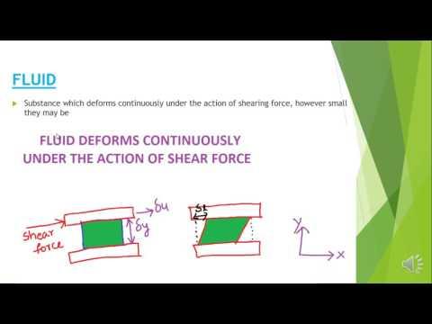 Fluid mechanics lecture for civil engineering & mechanical engineering GATE exam