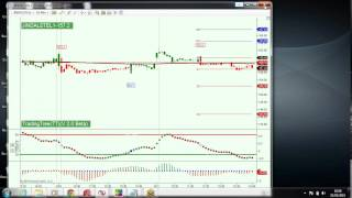 PROFITS SYS - 1, TRADING IN SPOT, FUTURES & OPTIONS WITH FUTURESTREE APPLICATION. 31/03/2015