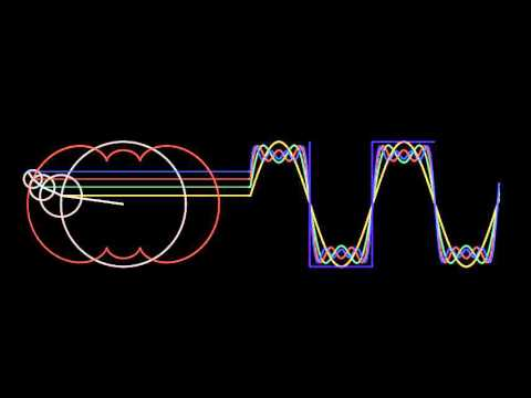 Fourier Series Animation (Square Wave)