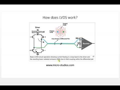 LVDS, SubLVDS and Application Example - YouTube