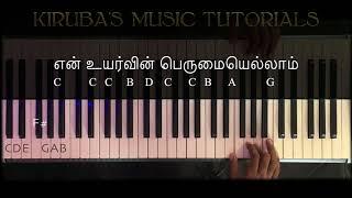 How to play Ellamae Mudinthathendru Tune/Lead | Levi 2 | Kirubaharan B