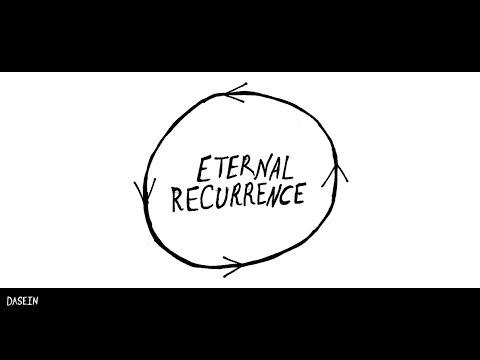 Nietzsche on Eternal Recurrence