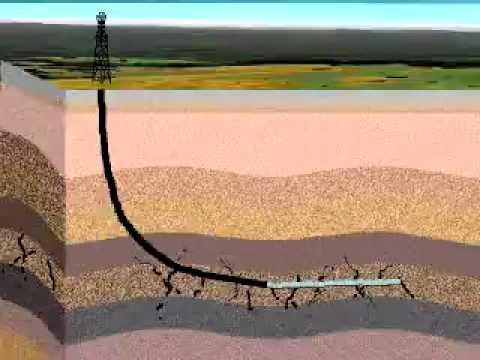 geology drilling horizontal well.  technics & methods
