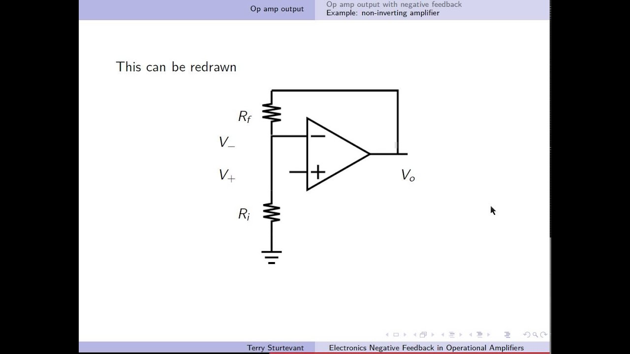 Negative Feedback In Op Amp Youtube Noninverting Amplifier We Can Accomplish Amplification