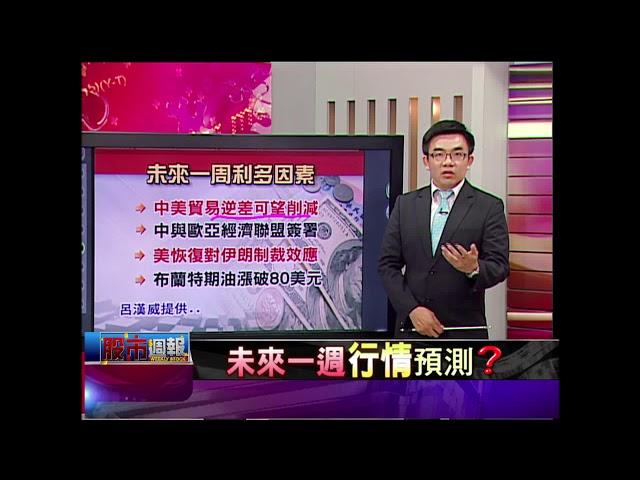 【股市周報-非凡商業台曾鐘玉主持】20180520part.3(呂漢威)