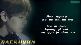 Cover images BAEKHYUN (EXO) - Beautiful (EXO NEXT DOOR OST) [Easy-Lyrics]