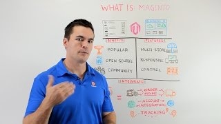 What Is Magento? - Whiteboard Wednesday