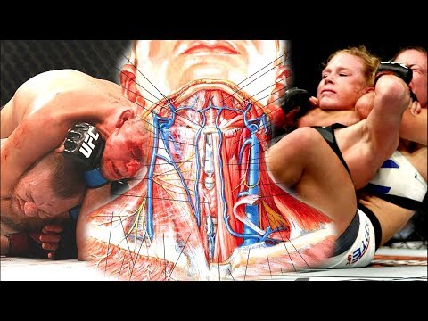 The Effects of Chokes on the Body | Blood Choke