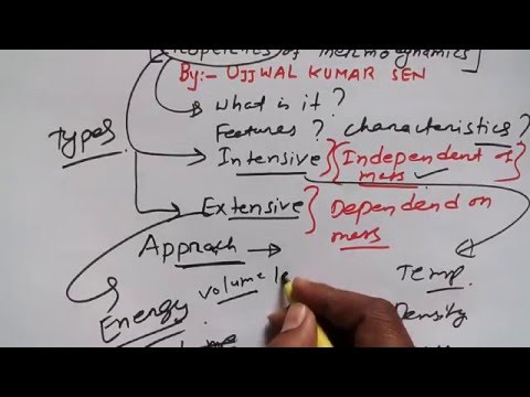 Properties of Thermodynamics Intensive and Extensive