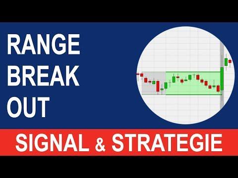 Webinaire WHS : Stratégies de Trading basées sur les signaux Range break out et 3-Line Break