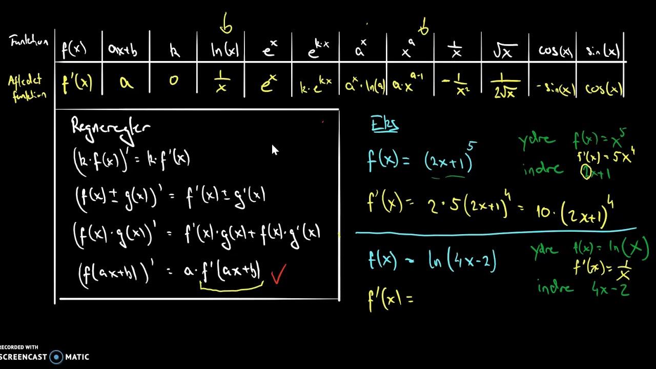 afledet funktion sammensat med lineær indre