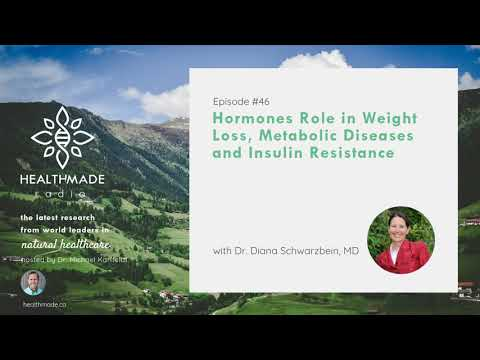 Weight Loss, Metabolic Diseases and Insulin Resistance with Dr. Schwartzbein