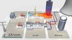 GUD Kraftwerke Funktionsweise Gas- und Dampfturbinenkraftwerk