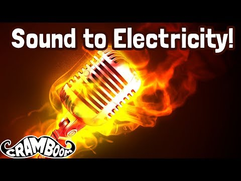 Sound to Electricity:  How do Microphones and Speakers Work?