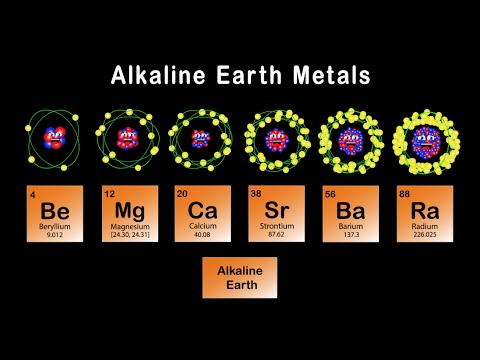 Periodic Tableperiodic Table For Kidsalkaline Earth Metals Song