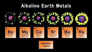 Periodic Table/Periodic Table for Kids/Alkaline Earth Metals Song