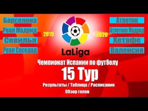 Футбол.Ла Лига 2019/2020 Чемпионат Испании 15 тур Результаты Таблица Расписание