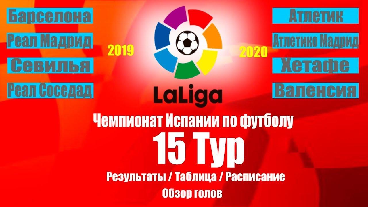 Обзор чемпионата испании футболу