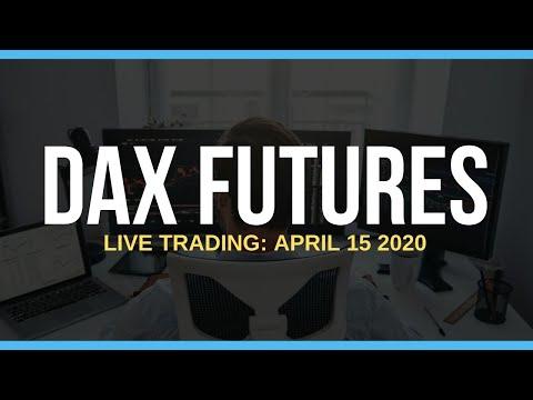 DAX FUTURES TRADING RECORDED LIVE (RECAP)