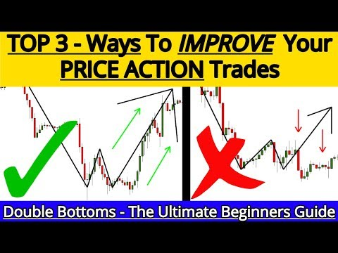 Ultimate Beginners Guide: To Price Action Patterns (Must See)