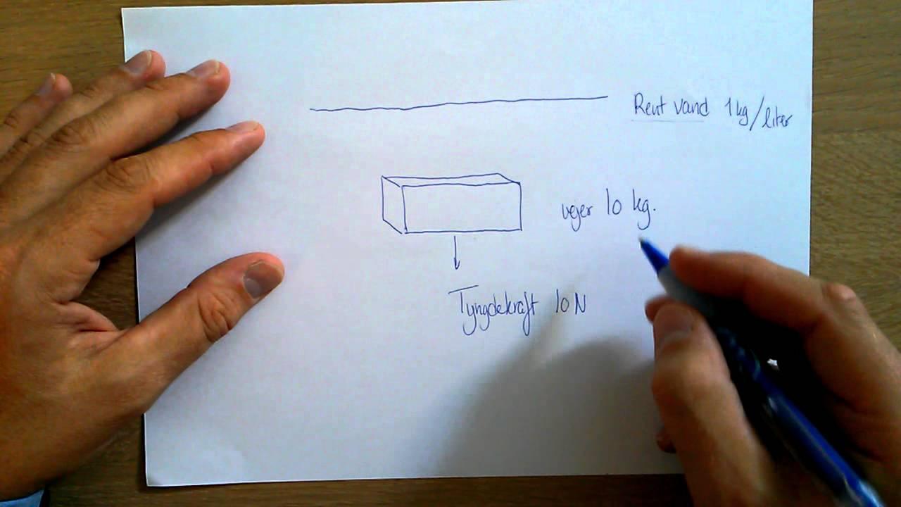 Arkimedes Lov - Instruktion i at beregne opdrift i væsker