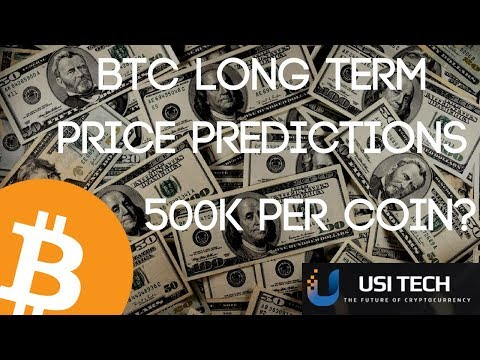 Bitcoin (BTC) | Long Term Price Predictions & Growth Potential