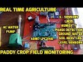Real Time Agriculture/Paddy Crop Field Monitoring System using ARM