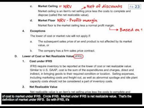 CPA Financial - Becker CPA Exam Review