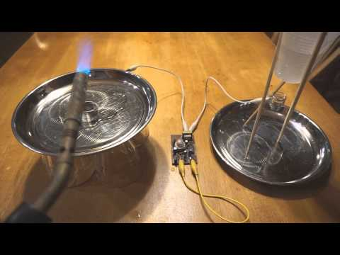 Posted on April 1st - Fire to Ice Converter - DR Lirpa Sloof