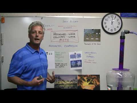 The Myth of Structured Water and Hexagonal Water