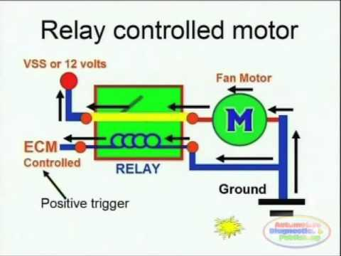 relay current flow wiring diagrams youtube rh youtube com Relay Circuit Symbol Simple Relay Circuit Diagram